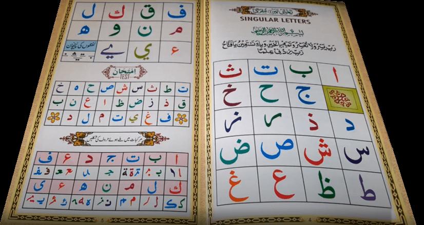 Noorani-Qaida